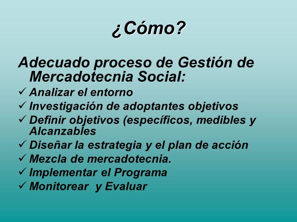 ¿Cómo? Adecuado proceso de Gestión de Mercadotecnia Social: Analizar el entorno Investigación de adoptantes objetivos Definir objetivos (específicos,