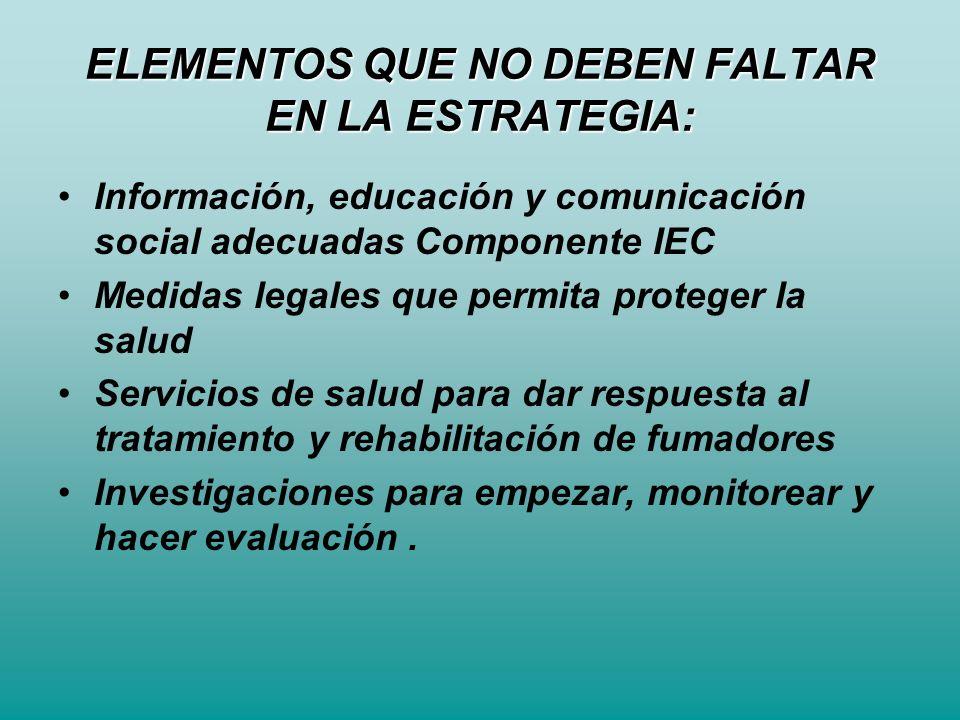 ELEMENTOS QUE NO DEBEN FALTAR EN LA ESTRATEGIA: Información, educación y comunicación social adecuadas Componente IEC Medidas legales que permita prot
