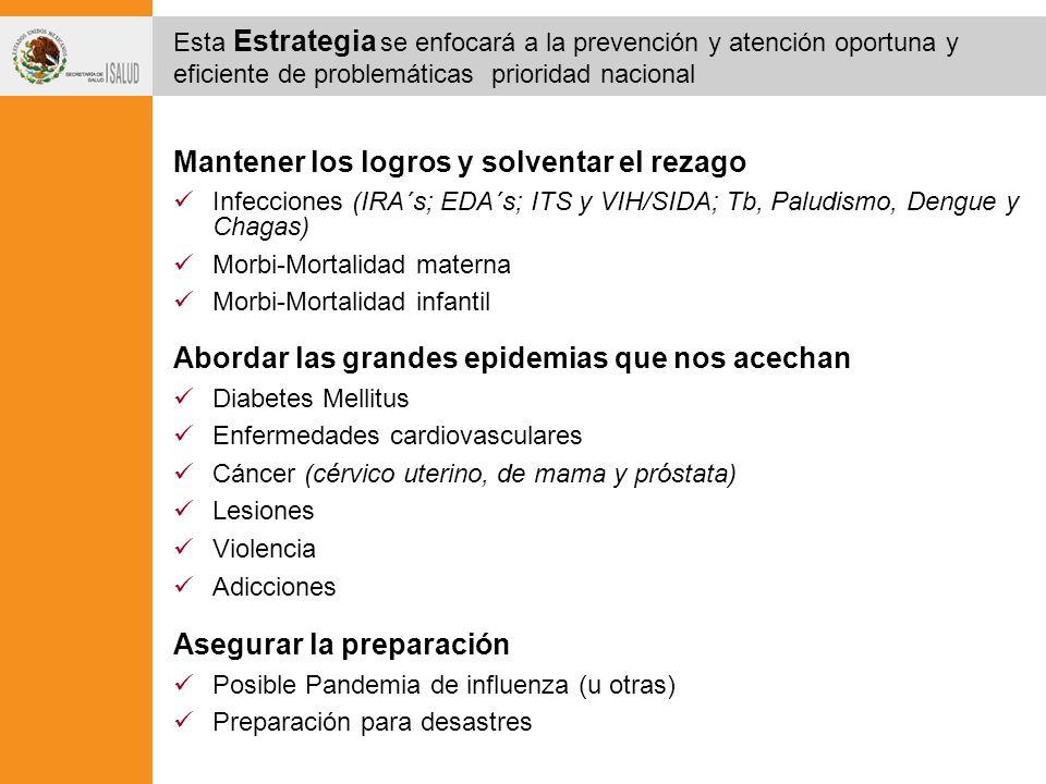 Esta Estrategia se enfocará a la prevención y atención oportuna y eficiente de problemáticas prioridad nacional Mantener los logros y solventar el rezago Infecciones (IRA´s; EDA´s; ITS y VIH/SIDA; Tb, Paludismo, Dengue y Chagas) Morbi-Mortalidad materna Morbi-Mortalidad infantil Abordar las grandes epidemias que nos acechan Diabetes Mellitus Enfermedades cardiovasculares Cáncer (cérvico uterino, de mama y próstata) Lesiones Violencia Adicciones Asegurar la preparación Posible Pandemia de influenza (u otras) Preparación para desastres