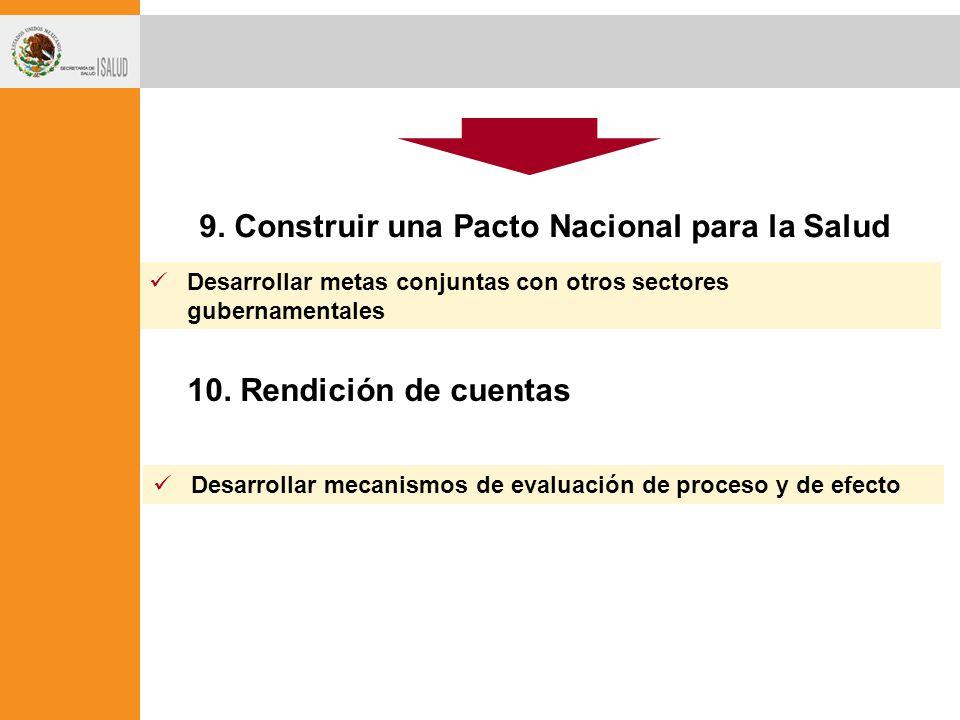 9. Construir una Pacto Nacional para la Salud Desarrollar metas conjuntas con otros sectores gubernamentales 10. Rendición de cuentas Desarrollar meca