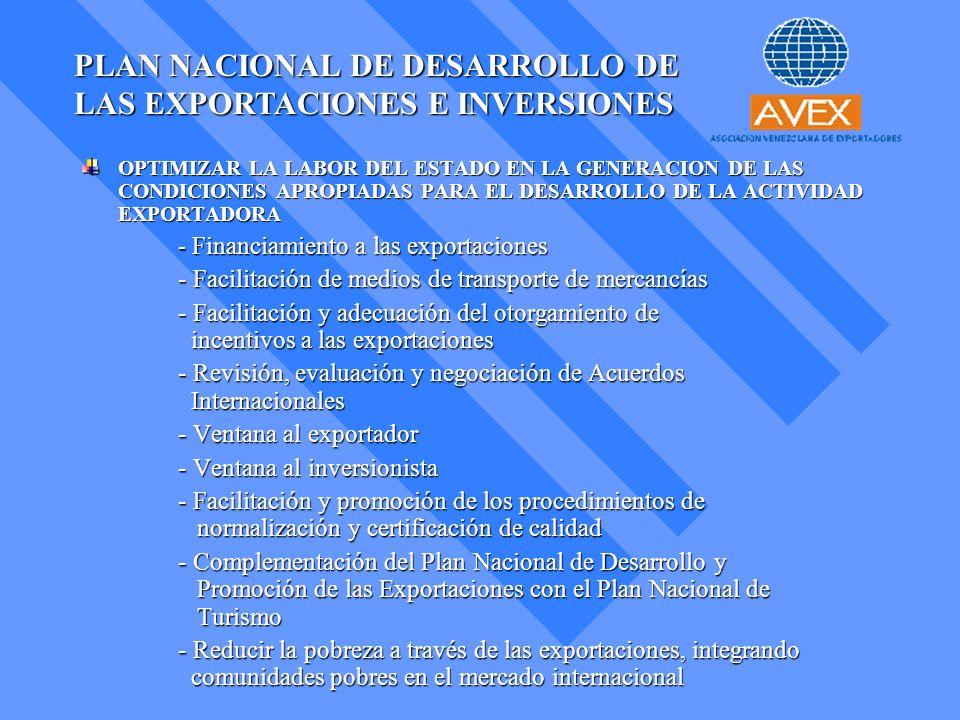 PROYECTO 1 Modificación de la Ley de Incentivos a las Exportaciones, publicada en la Gaceta Oficial No.