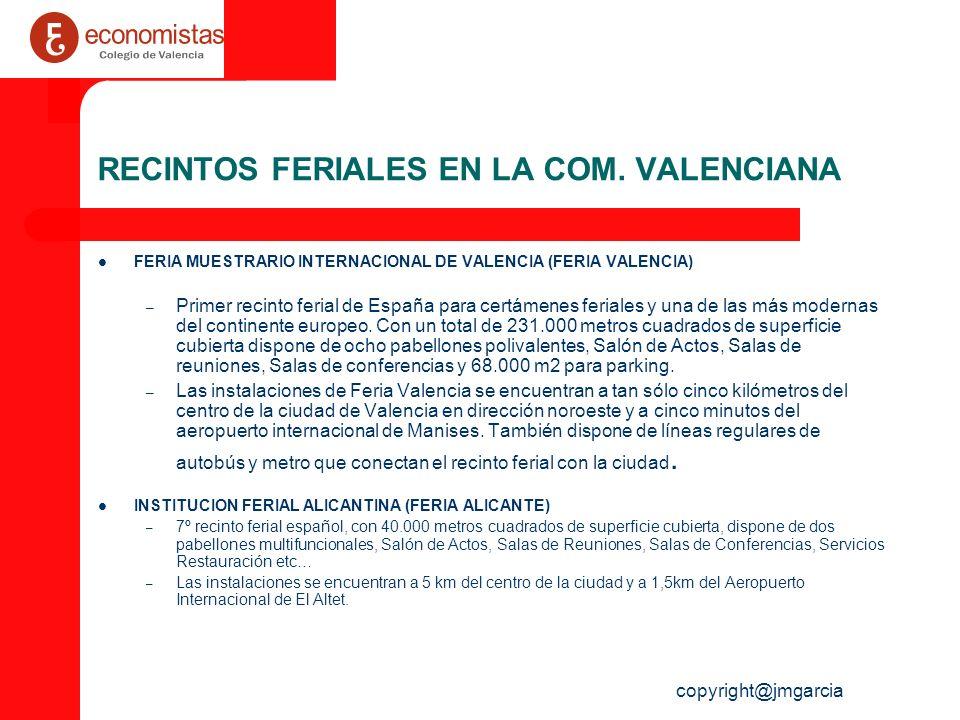 copyright@jmgarcia RECINTOS FERIALES EN LA COM. VALENCIANA FERIA MUESTRARIO INTERNACIONAL DE VALENCIA (FERIA VALENCIA) – Primer recinto ferial de Espa