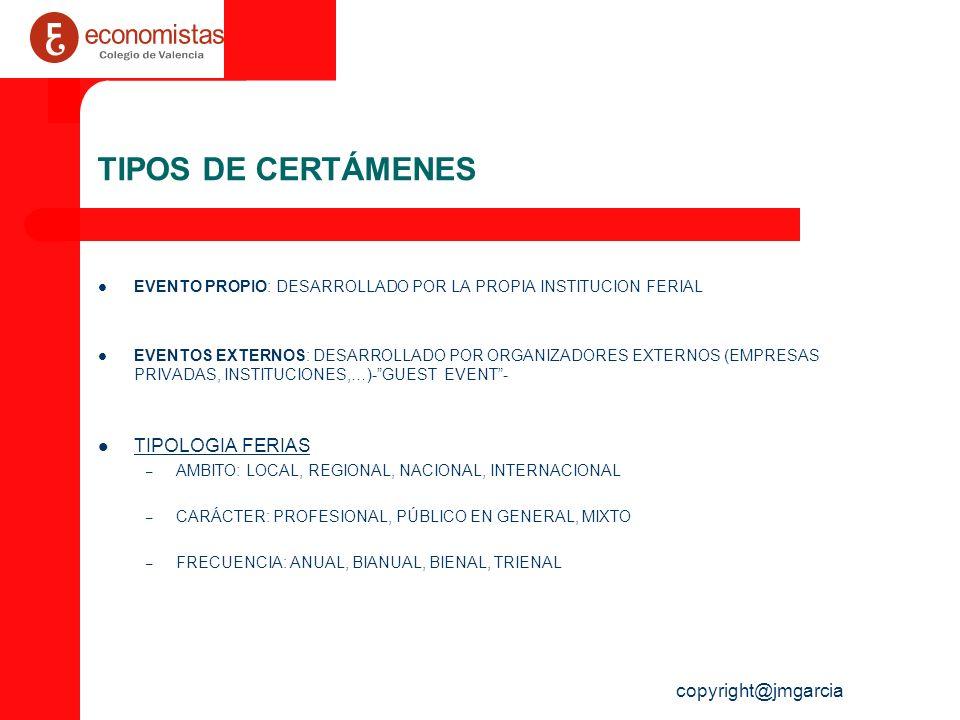 copyright@jmgarcia TIPOS DE CERTÁMENES EVENTO PROPIO: DESARROLLADO POR LA PROPIA INSTITUCION FERIAL EVENTOS EXTERNOS: DESARROLLADO POR ORGANIZADORES E