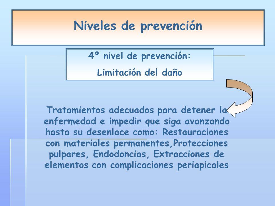 Niveles de prevención 4º nivel de prevención: Limitación del daño Tratamientos adecuados para detener la enfermedad e impedir que siga avanzando hasta su desenlace como: Restauraciones con materiales permanentes,Protecciones pulpares, Endodoncias, Extracciones de elementos con complicaciones periapicales