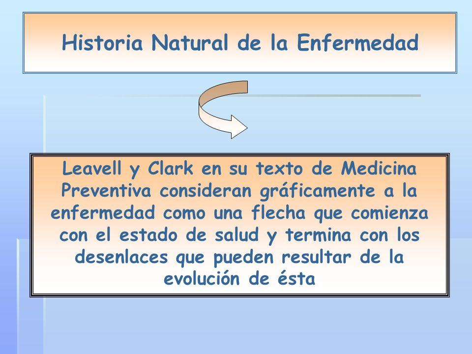 Historia Natural de la Enfermedad Leavell y Clark en su texto de Medicina Preventiva consideran gráficamente a la enfermedad como una flecha que comienza con el estado de salud y termina con los desenlaces que pueden resultar de la evolución de ésta