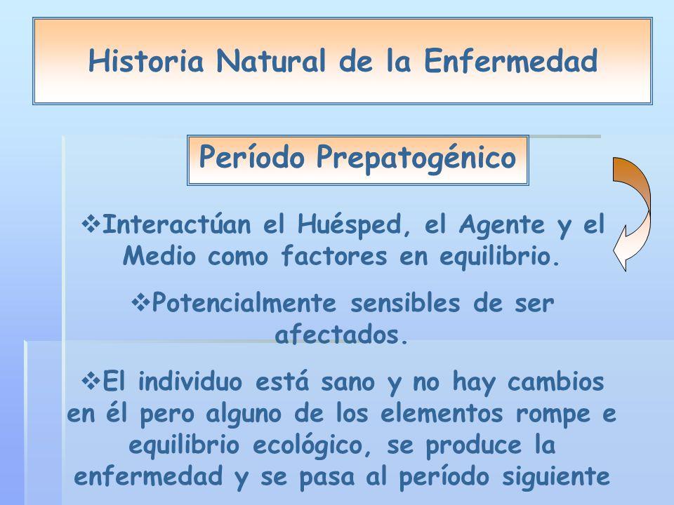 Período Prepatogénico Interactúan el Huésped, el Agente y el Medio como factores en equilibrio.