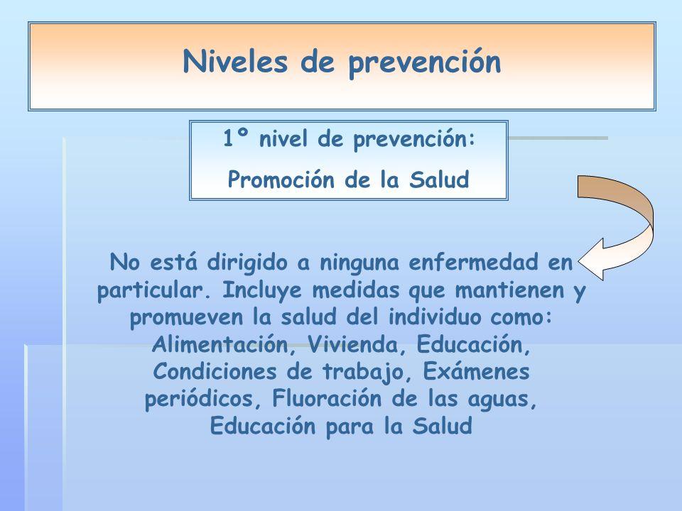 Niveles de prevención 2º nivel de prevención: Protección específica Son medidas que protegen y previenen la aparición de alguna enfermedad en particular como:Inmunizaciones, Higiene personal, saneamiento ambiental, THO, Dieta,Fluor, Selladores.