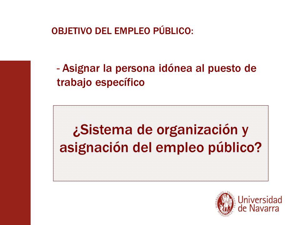 OBJETIVO DEL EMPLEO PÚBLICO: - Asignar la persona idónea al puesto de trabajo específico ¿Sistema de organización y asignación del empleo público?