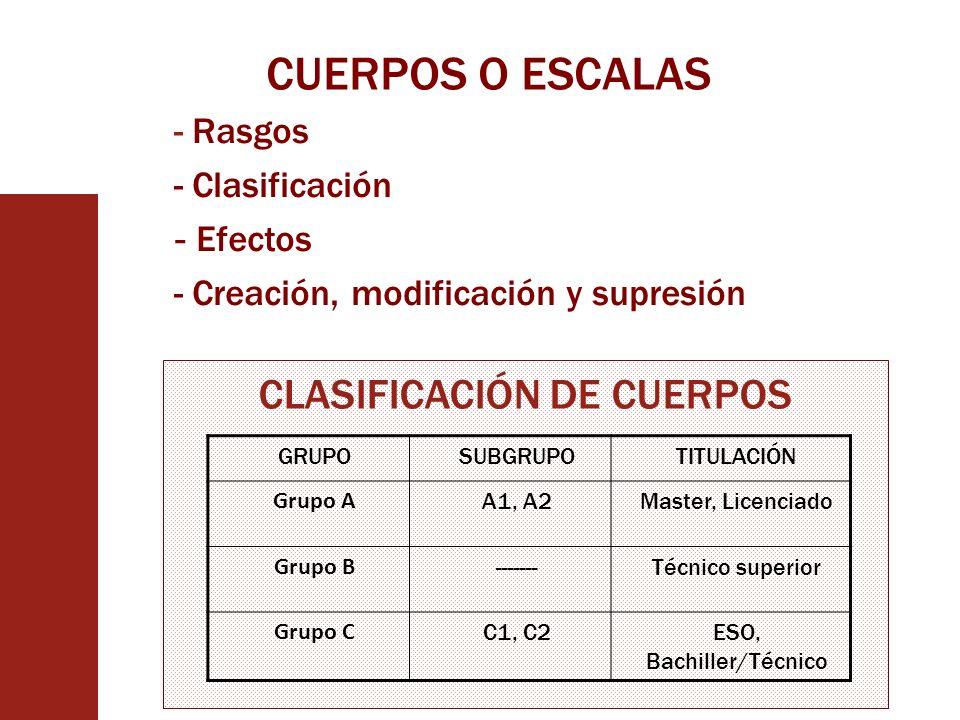 CUERPOS O ESCALAS - Rasgos - Clasificación - Efectos - Creación, modificación y supresión CLASIFICACIÓN DE CUERPOS GRUPOSUBGRUPOTITULACIÓN Grupo A A1,
