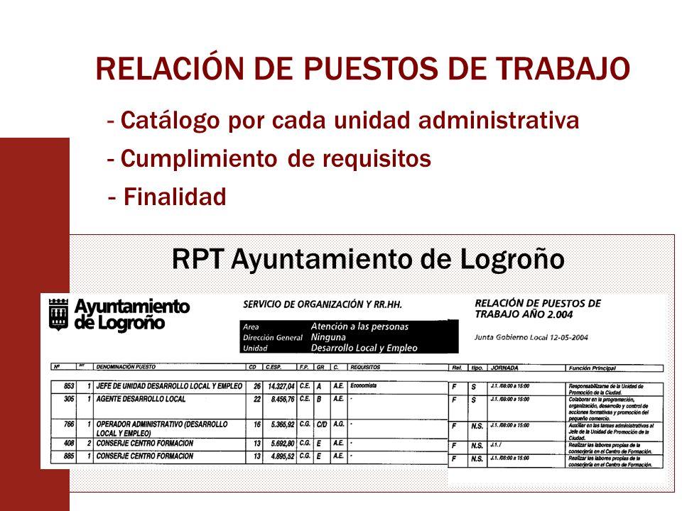RELACIÓN DE PUESTOS DE TRABAJO - Catálogo por cada unidad administrativa - Cumplimiento de requisitos - Finalidad RPT Ayuntamiento de Logroño