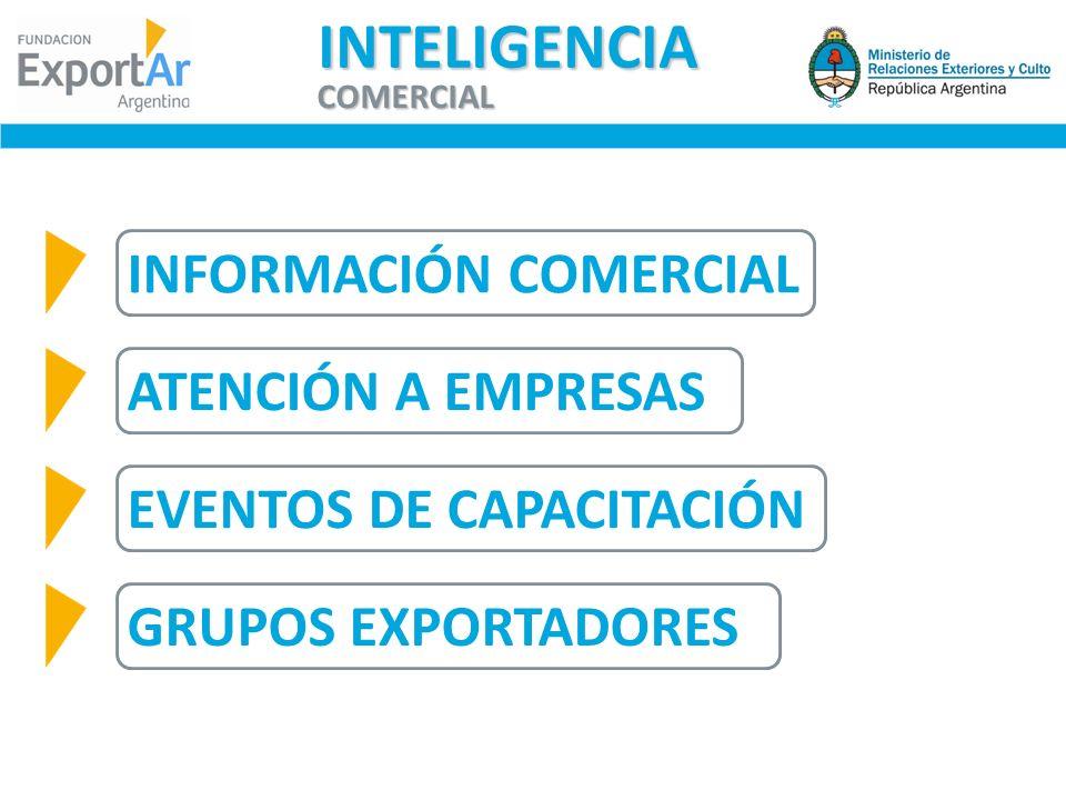 ATENCIÓN A EMPRESAS GRUPOS EXPORTADORES EVENTOS DE CAPACITACIÓN INFORMACIÓN COMERCIAL INTELIGENCIA COMERCIAL