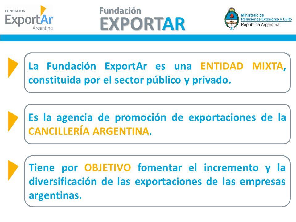 La Fundación ExportAr es una ENTIDAD MIXTA, constituida por el sector público y privado. EXPORTAR Fundación Es la agencia de promoción de exportacione