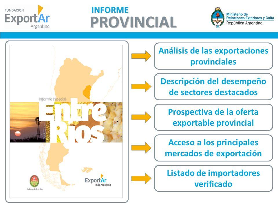 PROVINCIAL INFORME Análisis de las exportaciones provinciales Descripción del desempeño de sectores destacados Prospectiva de la oferta exportable pro