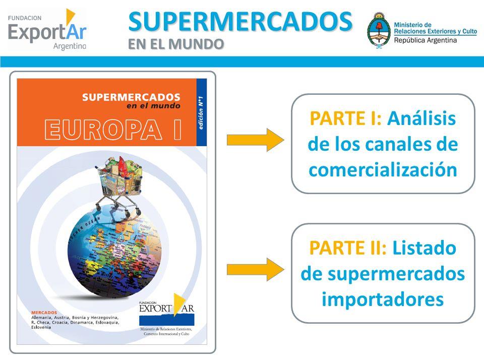 PARTE I: Análisis de los canales de comercialización PARTE II: Listado de supermercados importadores SUPERMERCADOS EN EL MUNDO
