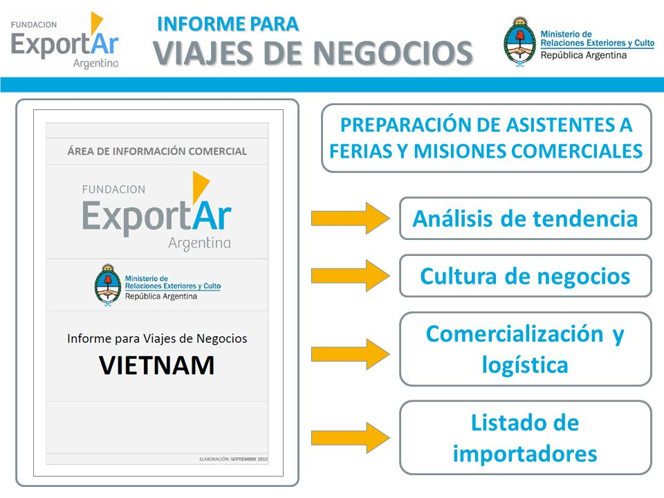 PREPARACIÓN DE ASISTENTES A FERIAS Y MISIONES COMERCIALES Análisis de tendencia Comercialización y logística Listado de importadores Cultura de negoci