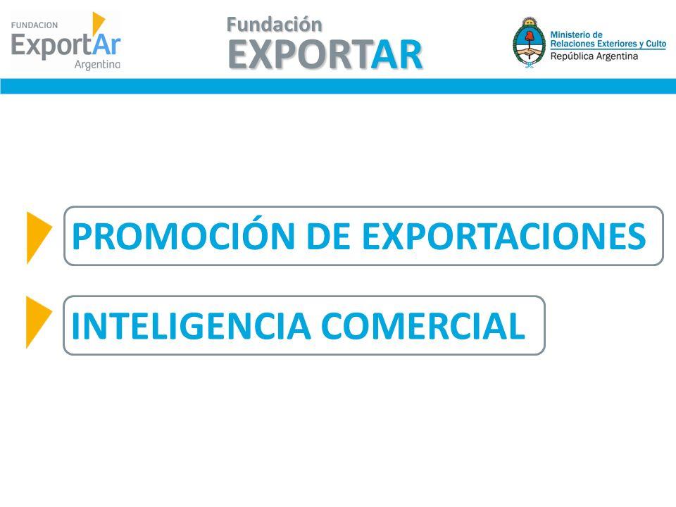 PROMOCIÓN DE EXPORTACIONES INTELIGENCIA COMERCIAL EXPORTAR Fundación
