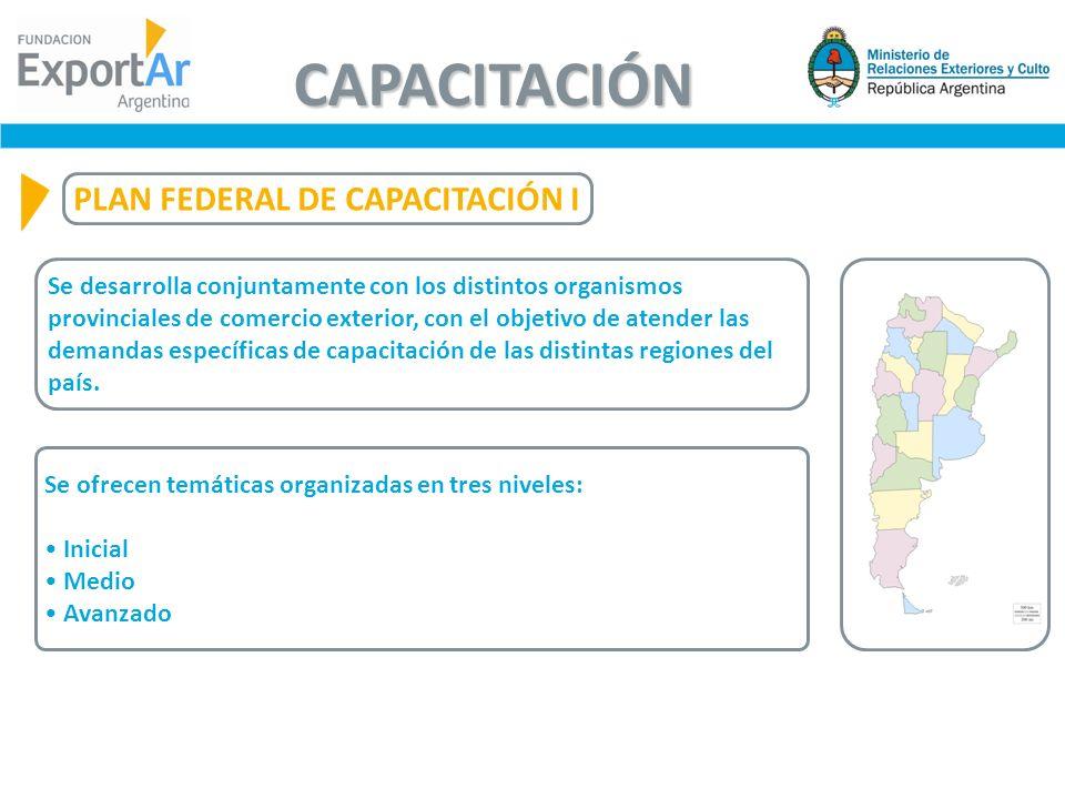 Se ofrecen temáticas organizadas en tres niveles: Inicial Medio Avanzado CAPACITACIÓN PLAN FEDERAL DE CAPACITACIÓN I Se desarrolla conjuntamente con l