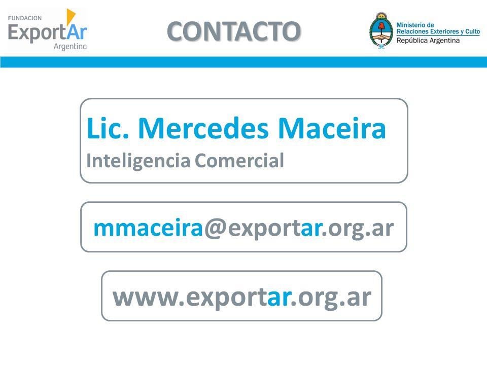 Lic. Mercedes Maceira Inteligencia Comercial mmaceira@exportar.org.ar CONTACTO www.exportar.org.ar