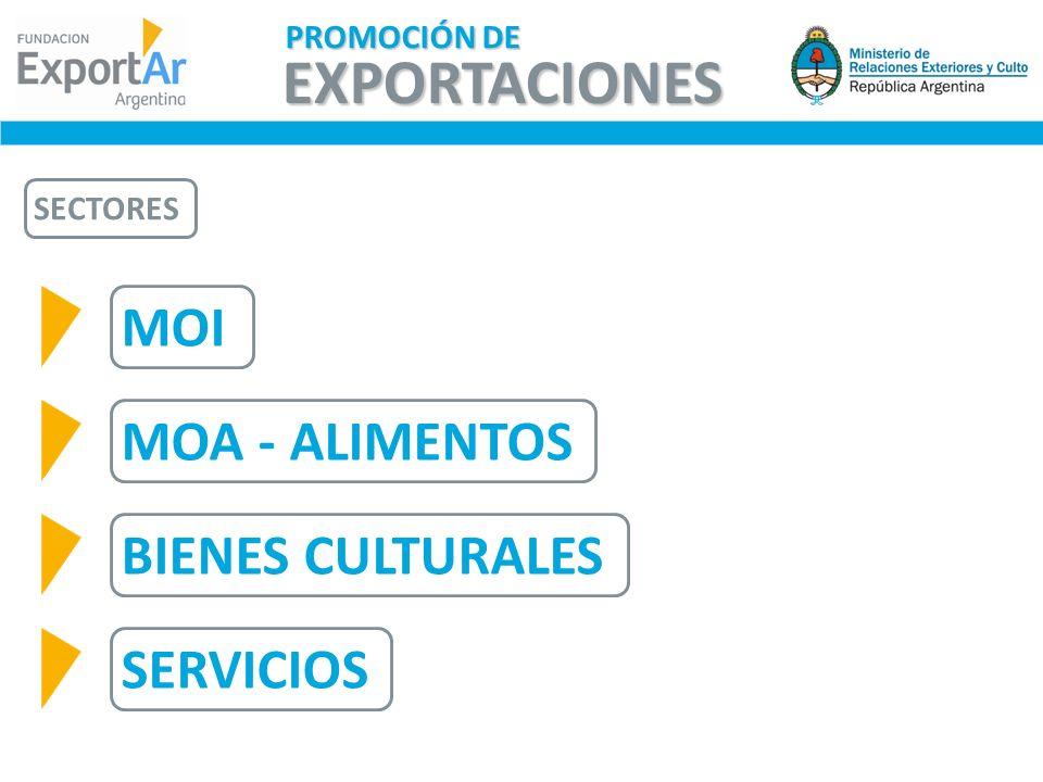FERIAS INTERNACIONALES RONDAS INTERNACIONALES DE NEGOCIOS EXPORTACIONES PROMOCIÓN DE TIPO DE ACCIÓN DE PROMOCIÓN