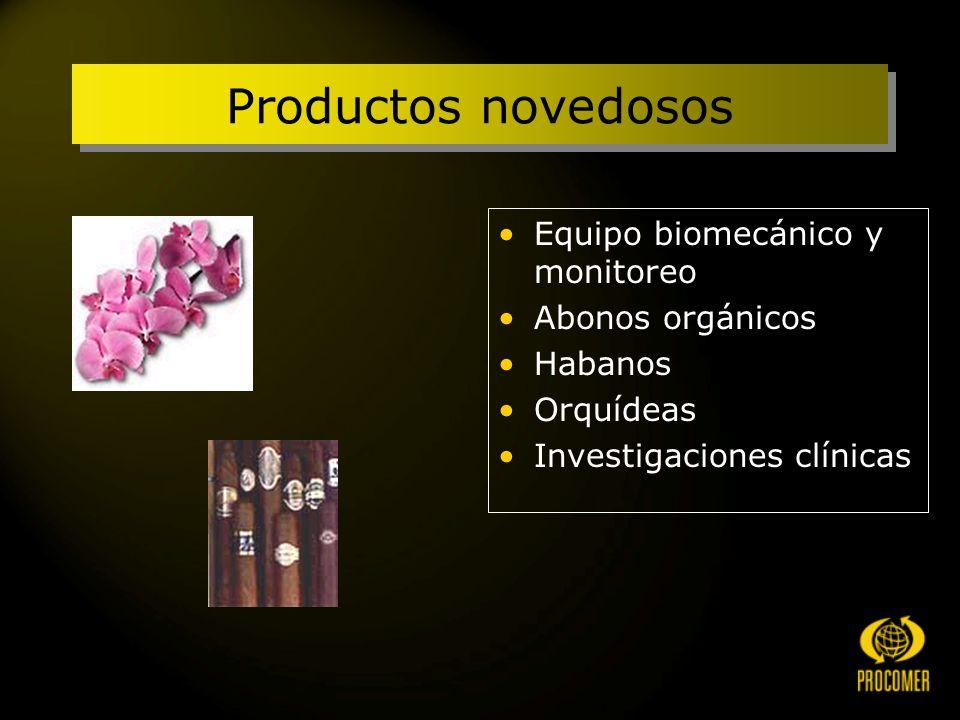 Productos novedosos Equipo biomecánico y monitoreo Abonos orgánicos Habanos Orquídeas Investigaciones clínicas