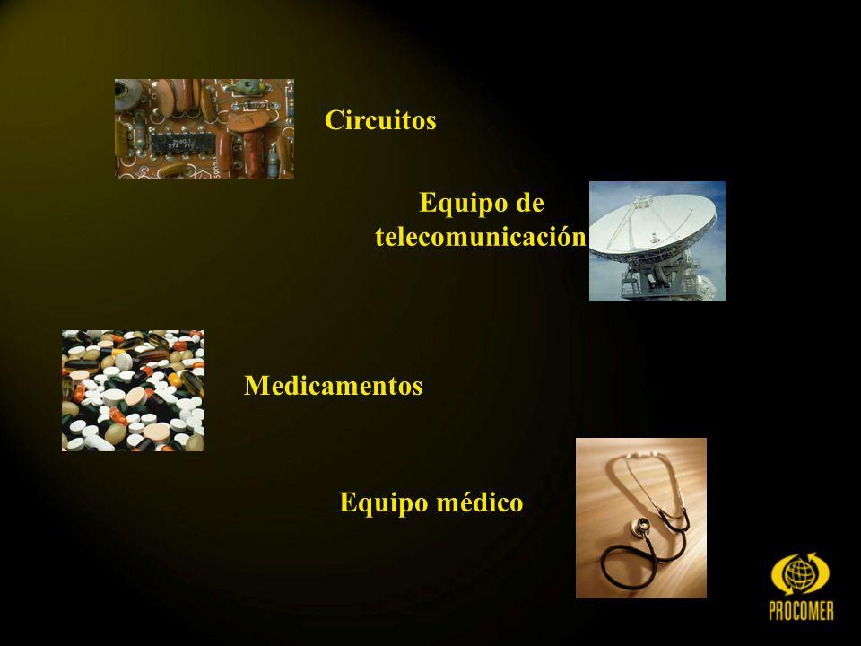 Equipo de telecomunicación Circuitos Equipo médico Medicamentos
