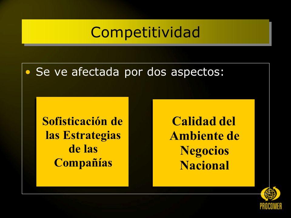 Sofisticación de las Estrategias de las Compañías Calidad del Ambiente de Negocios Nacional Competitividad Se ve afectada por dos aspectos: