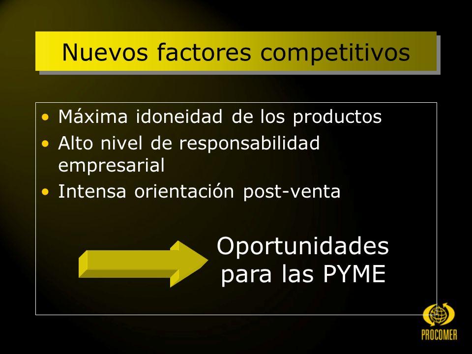 Nuevos factores competitivos Máxima idoneidad de los productos Alto nivel de responsabilidad empresarial Intensa orientación post-venta Oportunidades para las PYME