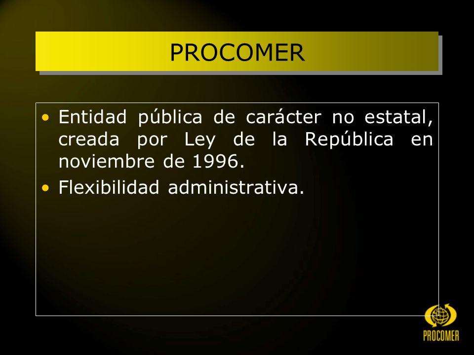 PROCOMER Entidad pública de carácter no estatal, creada por Ley de la República en noviembre de 1996.