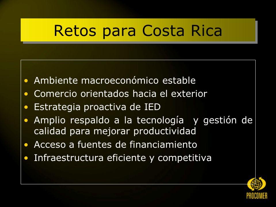 Retos para Costa Rica Ambiente macroeconómico estable Comercio orientados hacia el exterior Estrategia proactiva de IED Amplio respaldo a la tecnología y gestión de calidad para mejorar productividad Acceso a fuentes de financiamiento Infraestructura eficiente y competitiva