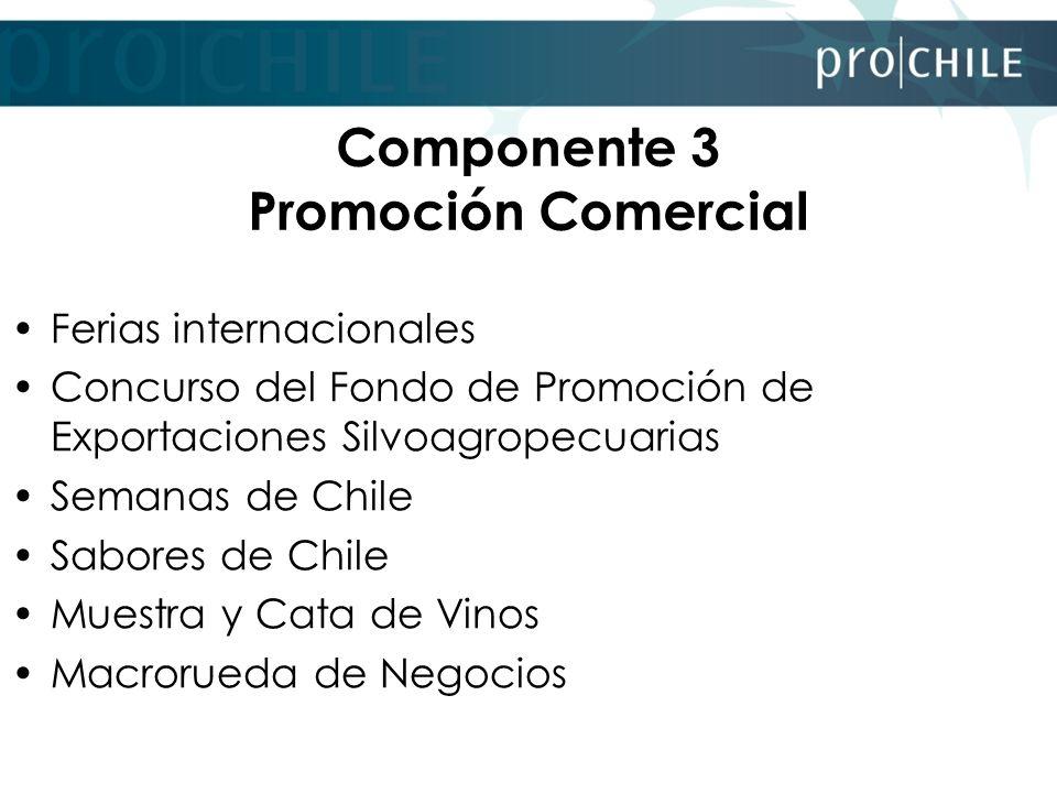 Componente 3 Promoción Comercial Ferias internacionales Concurso del Fondo de Promoción de Exportaciones Silvoagropecuarias Semanas de Chile Sabores d