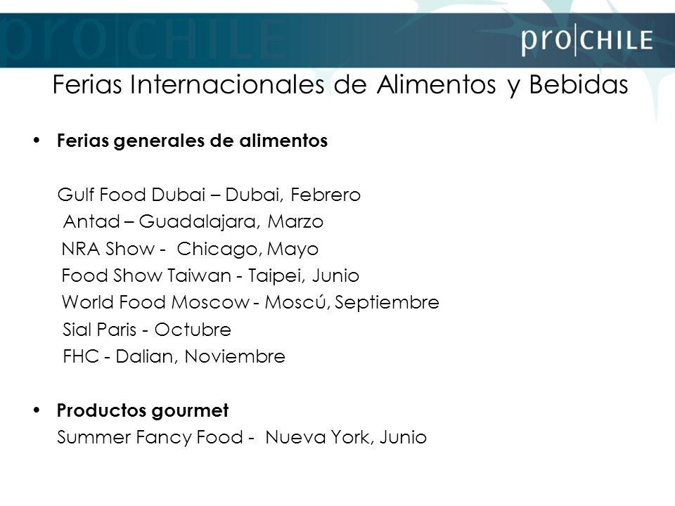 Ferias Internacionales de Alimentos y Bebidas Ferias generales de alimentos Gulf Food Dubai – Dubai, Febrero Antad – Guadalajara, Marzo NRA Show - Chi