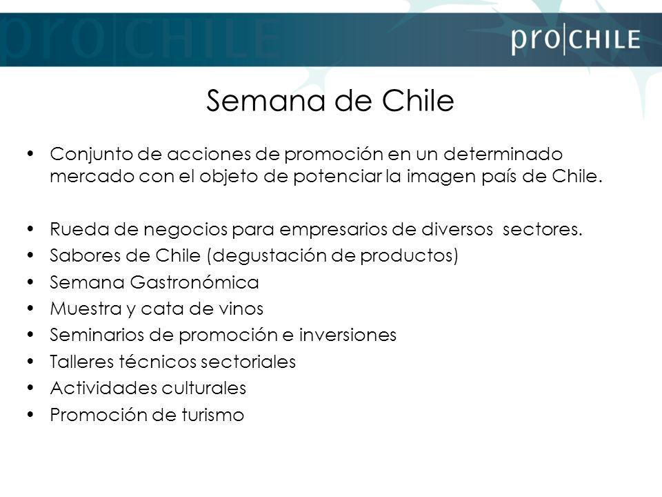 Semana de Chile Conjunto de acciones de promoción en un determinado mercado con el objeto de potenciar la imagen país de Chile. Rueda de negocios para