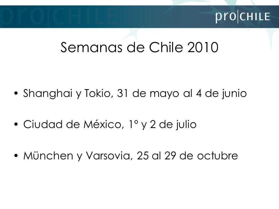Semanas de Chile 2010 Shanghai y Tokio, 31 de mayo al 4 de junio Ciudad de México, 1º y 2 de julio München y Varsovia, 25 al 29 de octubre