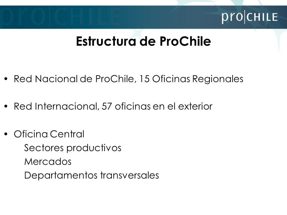 Estructura de ProChile Red Nacional de ProChile, 15 Oficinas Regionales Red Internacional, 57 oficinas en el exterior Oficina Central Sectores product