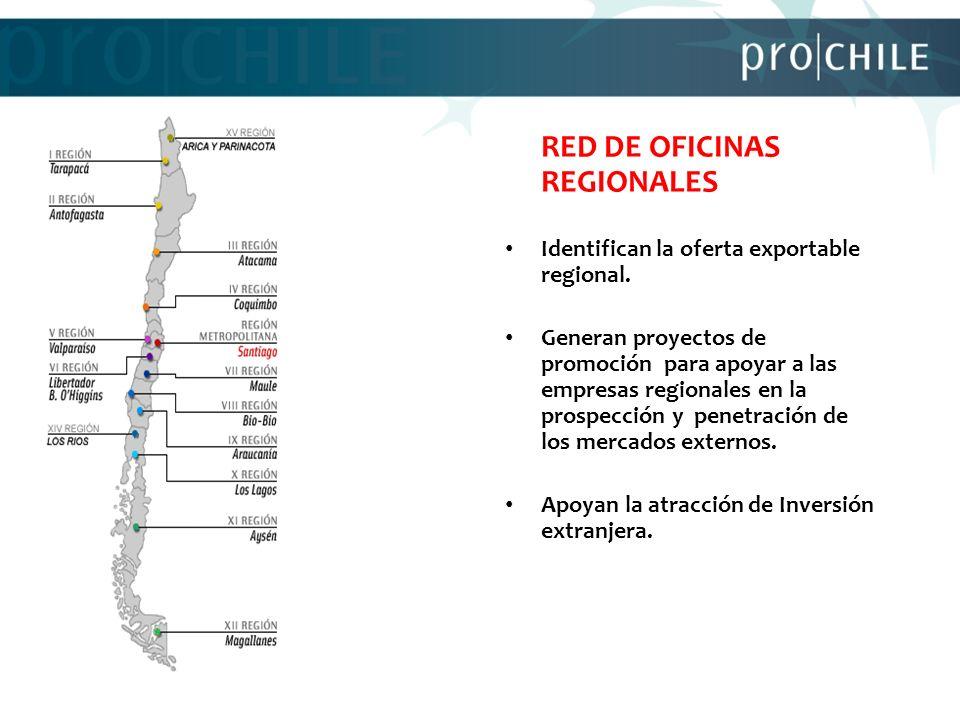 RED DE OFICINAS REGIONALES Identifican la oferta exportable regional. Generan proyectos de promoción para apoyar a las empresas regionales en la prosp