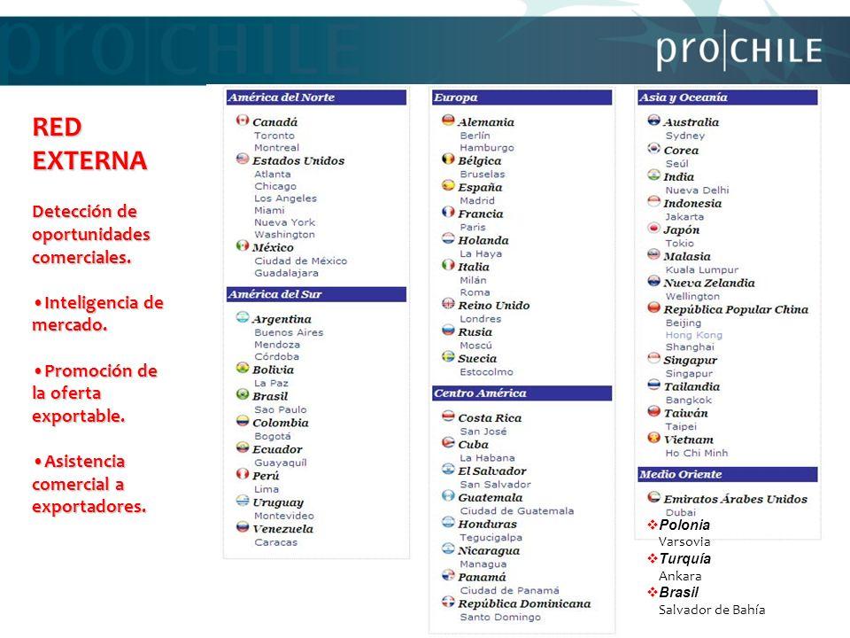 Instrumentos y Servicios de ProChile Componente 1 Información Comercial Componente 2 Desarrollo de Capacidad Exportadora Componente 3 Promoción Comercial