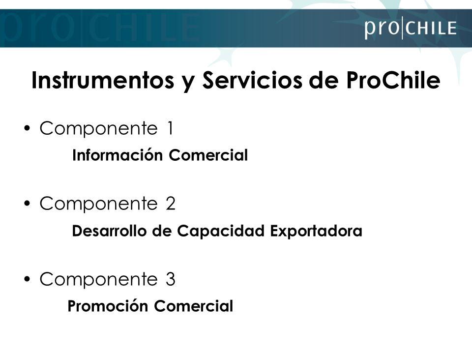 Instrumentos y Servicios de ProChile Componente 1 Información Comercial Componente 2 Desarrollo de Capacidad Exportadora Componente 3 Promoción Comerc