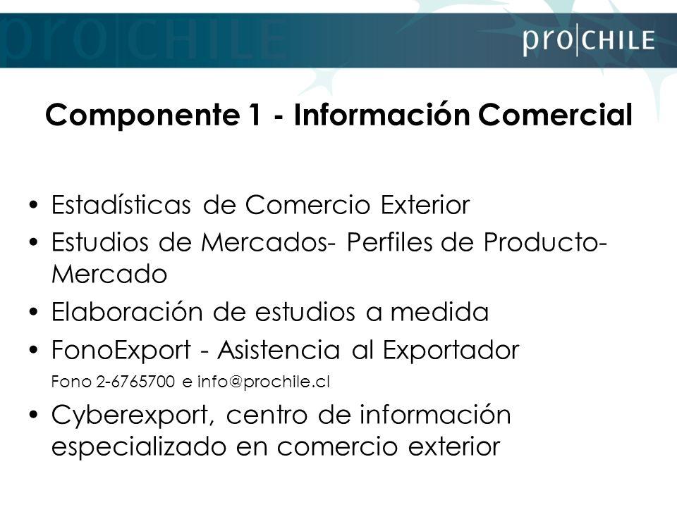 Componente 1 - Información Comercial Estadísticas de Comercio Exterior Estudios de Mercados- Perfiles de Producto- Mercado Elaboración de estudios a m