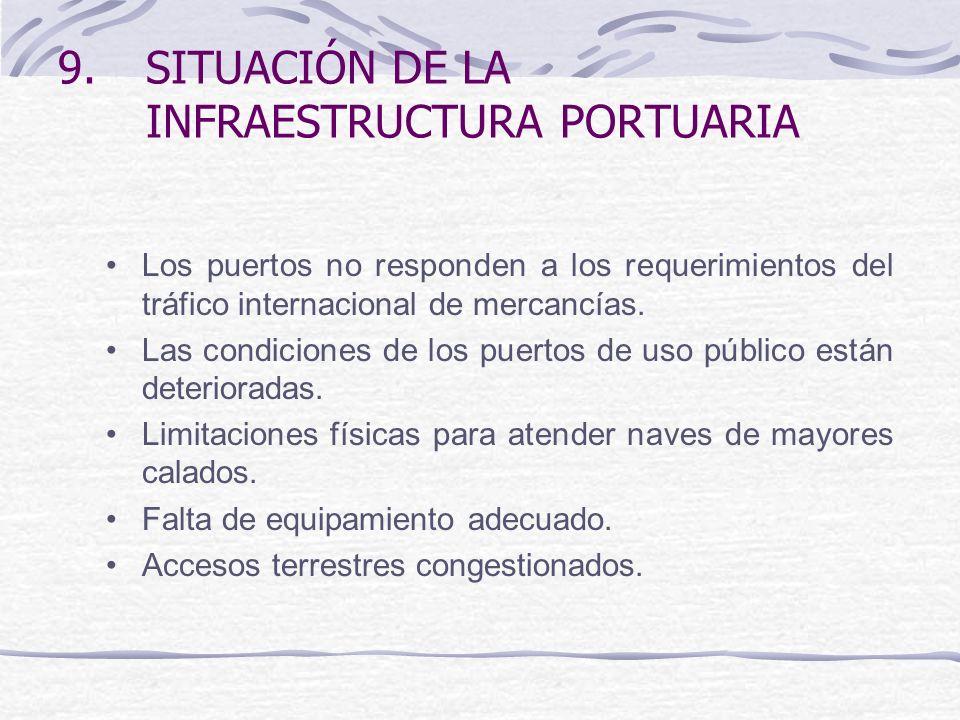 9.SITUACIÓN DE LA INFRAESTRUCTURA PORTUARIA Los puertos no responden a los requerimientos del tráfico internacional de mercancías. Las condiciones de