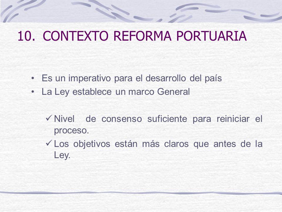 10.CONTEXTO REFORMA PORTUARIA Es un imperativo para el desarrollo del país La Ley establece un marco General Nivel de consenso suficiente para reiniciar el proceso.