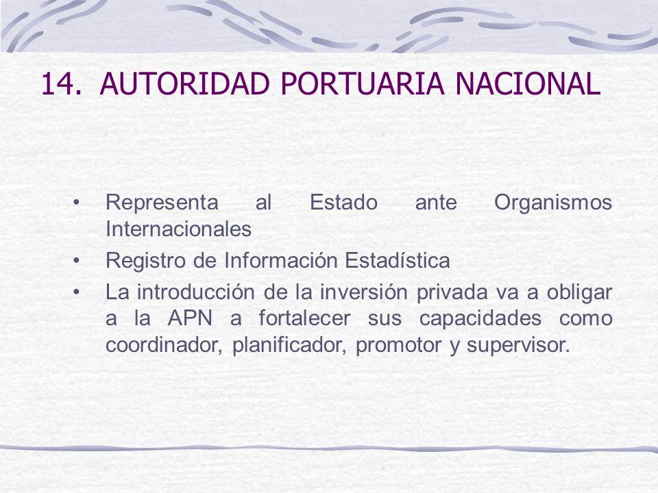 14.AUTORIDAD PORTUARIA NACIONAL Representa al Estado ante Organismos Internacionales Registro de Información Estadística La introducción de la inversi