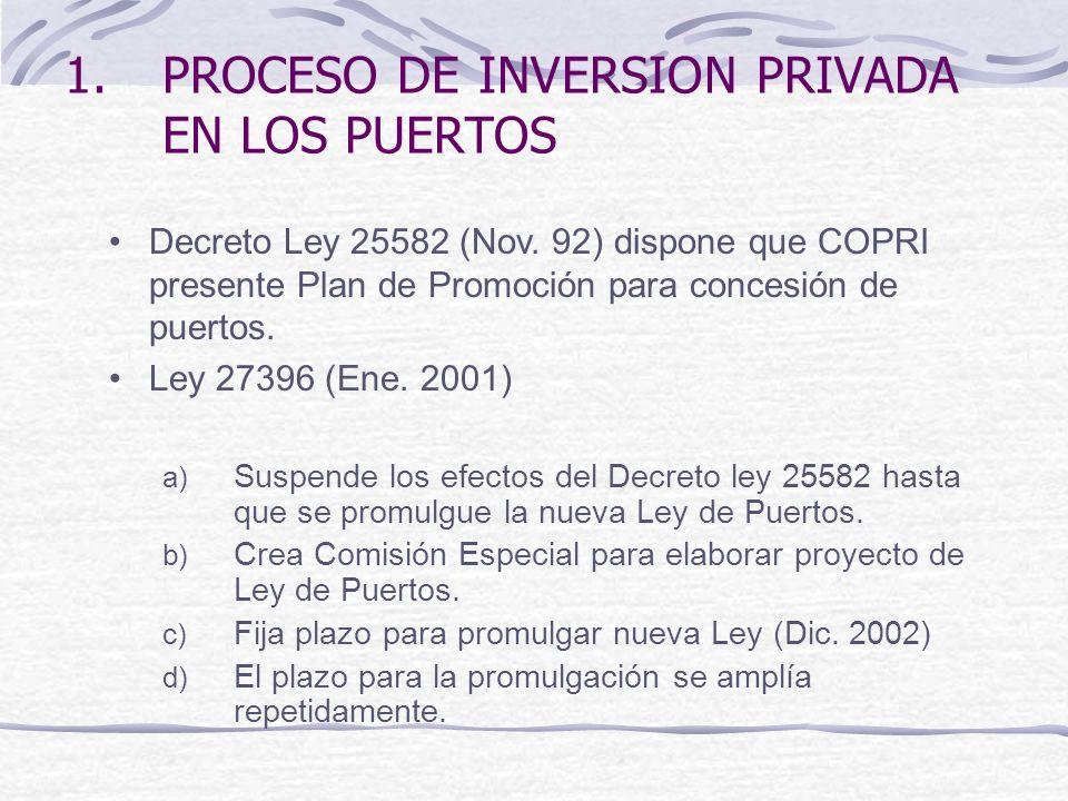 1.PROCESO DE INVERSION PRIVADA EN LOS PUERTOS a) Suspende los efectos del Decreto ley 25582 hasta que se promulgue la nueva Ley de Puertos. b) Crea Co