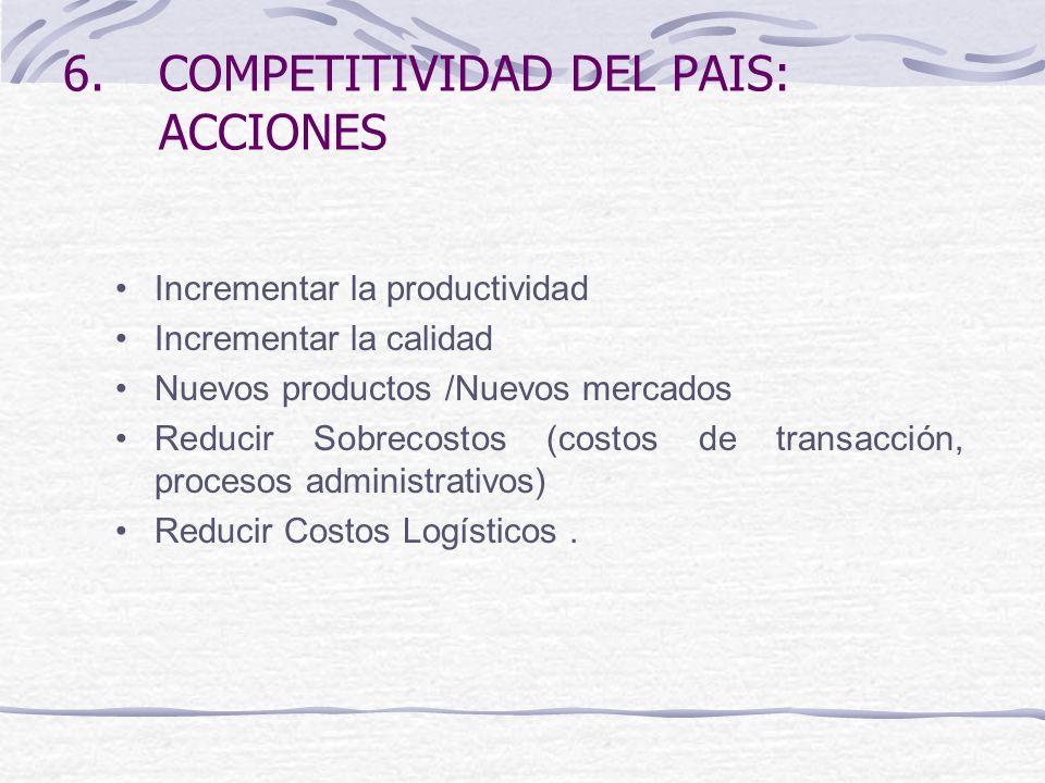 6.COMPETITIVIDAD DEL PAIS: ACCIONES Incrementar la productividad Incrementar la calidad Nuevos productos /Nuevos mercados Reducir Sobrecostos (costos de transacción, procesos administrativos) Reducir Costos Logísticos.