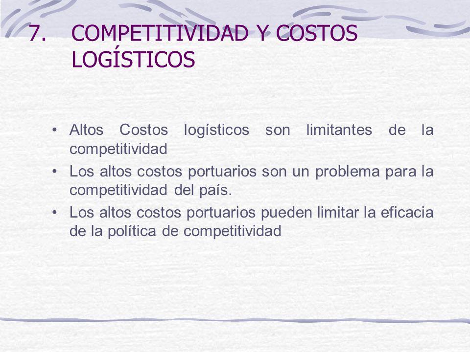 7.COMPETITIVIDAD Y COSTOS LOGÍSTICOS Altos Costos logísticos son limitantes de la competitividad Los altos costos portuarios son un problema para la c