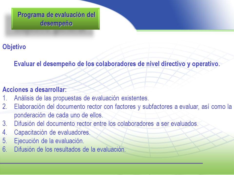 Programa de evaluación del desempeño Objetivo Evaluar el desempeño de los colaboradores de nivel directivo y operativo. Acciones a desarrollar: 1.Anál