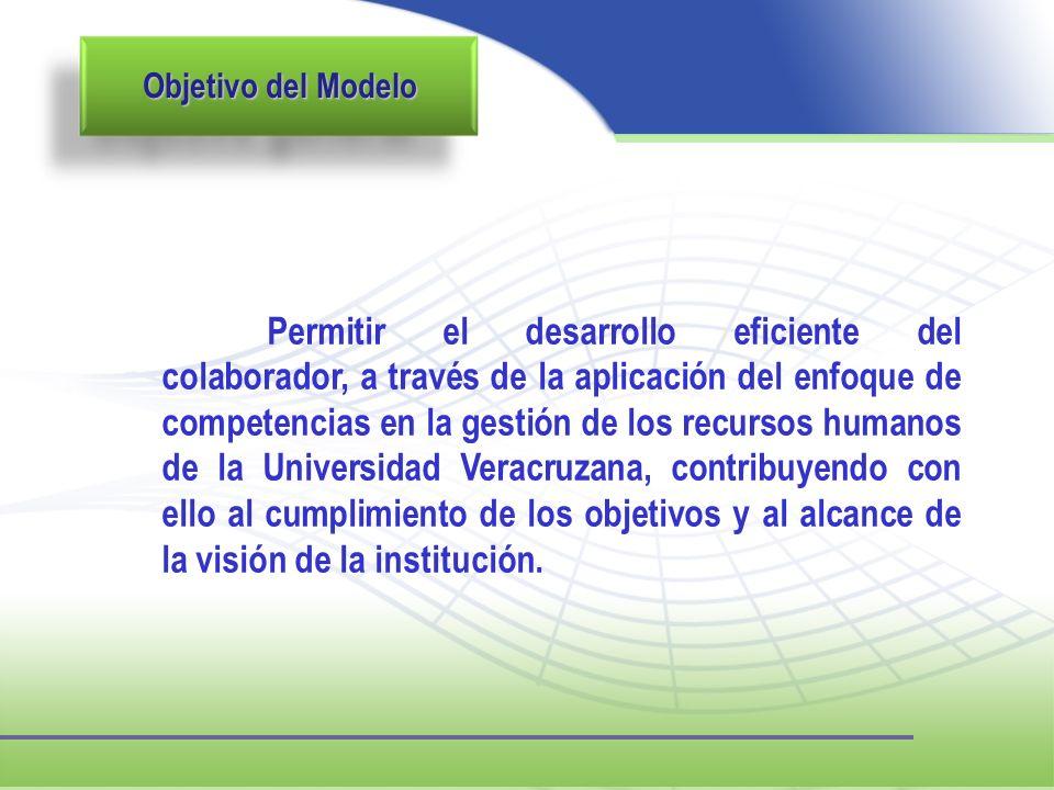 Objetivo del Modelo Permitir el desarrollo eficiente del colaborador, a través de la aplicación del enfoque de competencias en la gestión de los recur