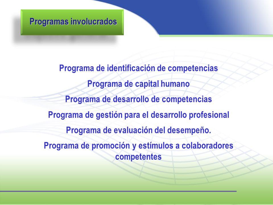 Programas involucrados Programa de identificación de competencias Programa de capital humano Programa de desarrollo de competencias Programa de gestió
