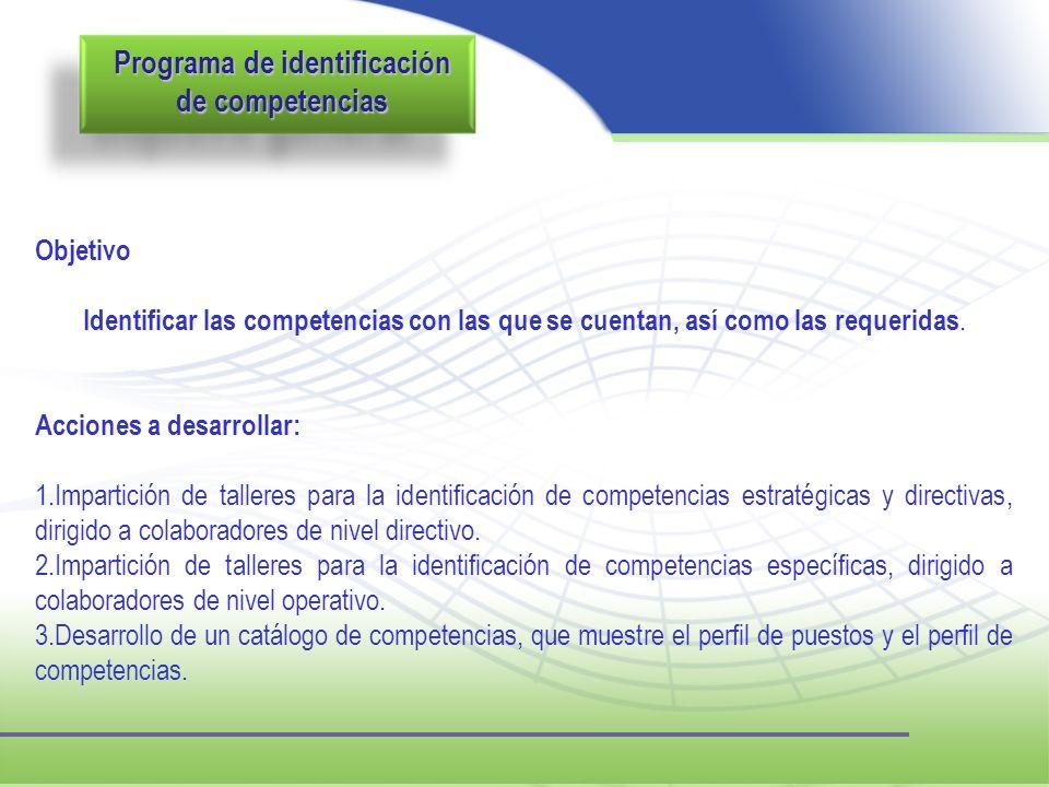 Programa de identificación de competencias Objetivo Identificar las competencias con las que se cuentan, así como las requeridas. Acciones a desarroll