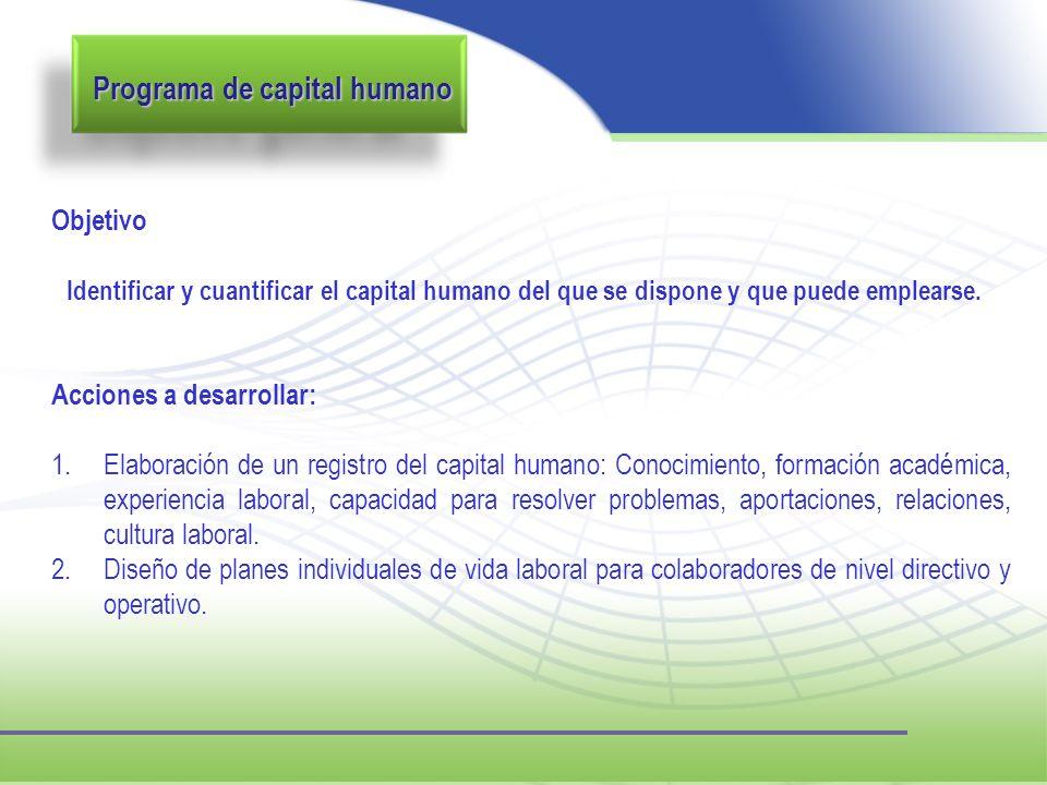 Programa de capital humano Objetivo Identificar y cuantificar el capital humano del que se dispone y que puede emplearse. Acciones a desarrollar: 1.El