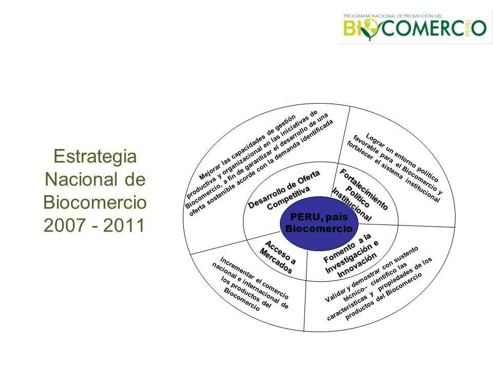 Estrategia Nacional de Biocomercio 2007 - 2011 PERU, país Biocomercio Desarrollo de Oferta Competitiva Acceso a Mercados Fomento a la Investigación e